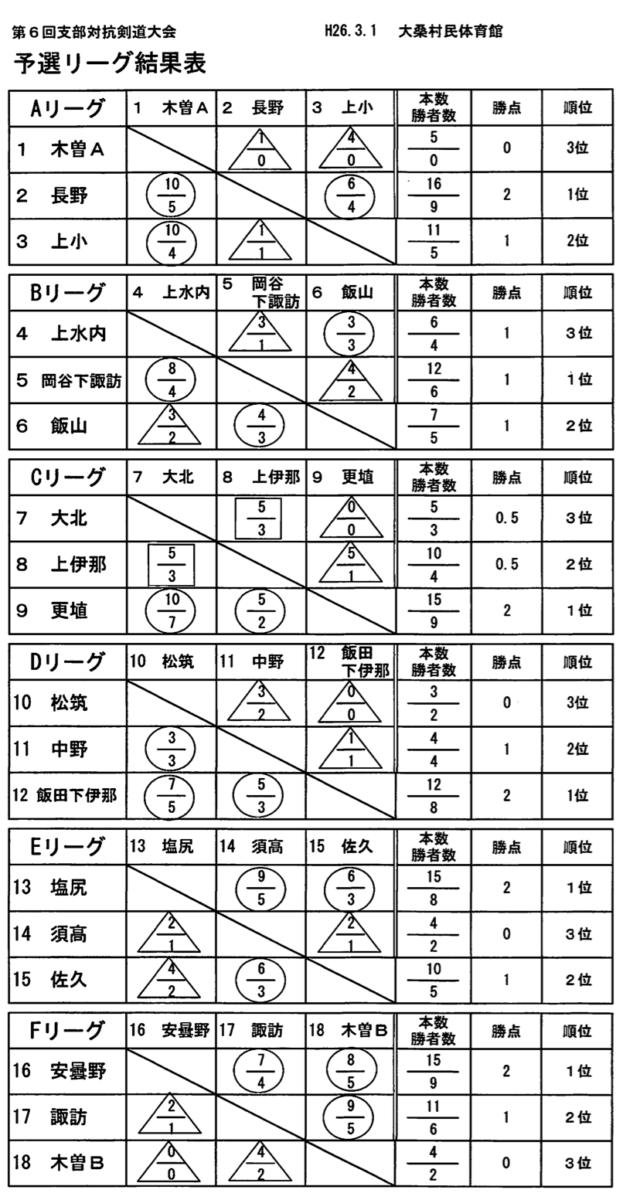 140302_shibukekka_01