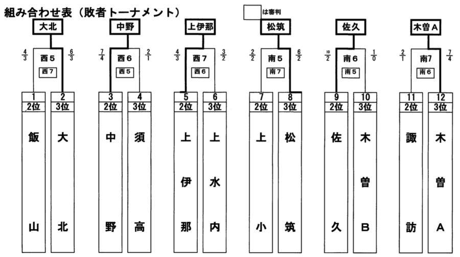 140302_shibukekka_02