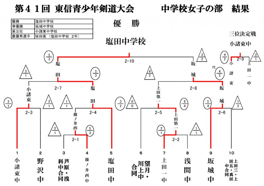 20151005_syoukenki_02