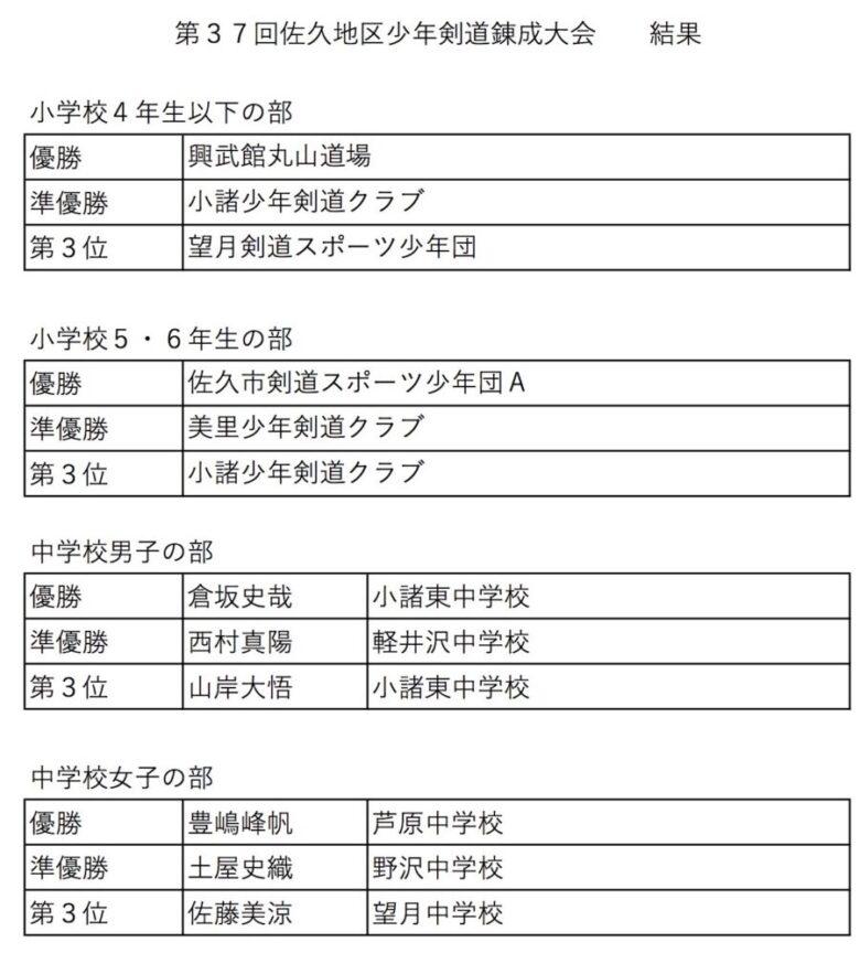 h28_sakutaikai_kekka